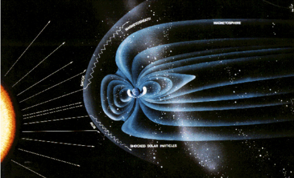 an-illustration-of-the-solar-wind-encountering-the-earths-magnetosphere-courtesy-of
