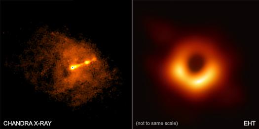 black_hole_xray_radio_525.jpg