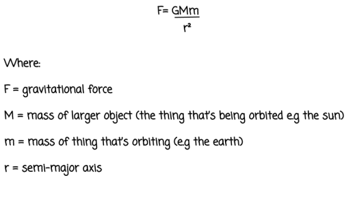 f=gMm_r^2