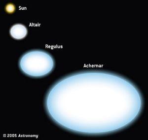 flattened_stars_regulus_altair_achernar_300