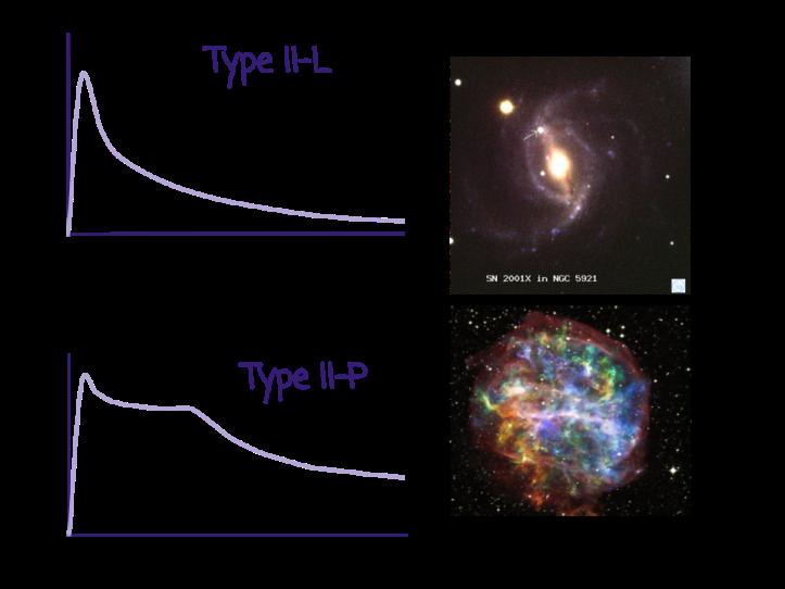 supernovaeII.png