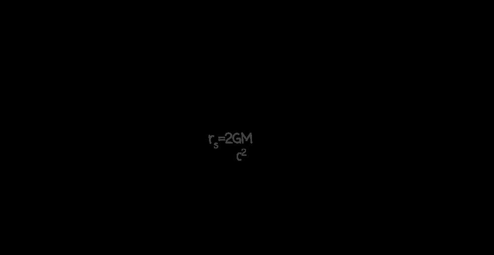 SchwarzschildForm (1)