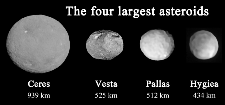 The_Four_Largest_Asteroids